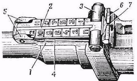 механический прицел
