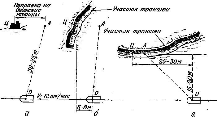 Выбор направления и момента броска гранаты из движущегося бронетранспортера
