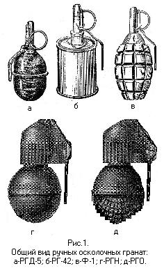 гранаты