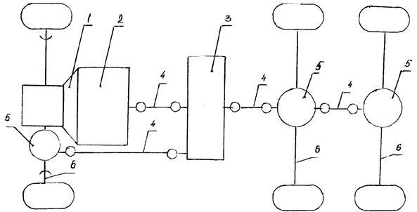 схема трансмиссии трехосного автомобиля