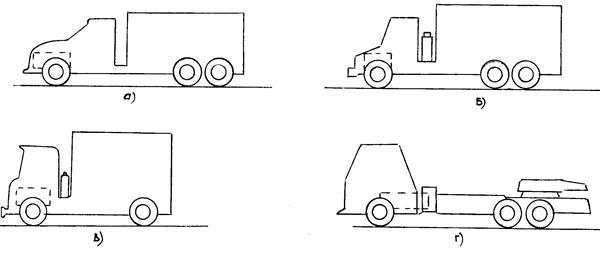 Основные компоновочные схемы автомобилей